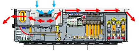 System chłodzący Fronius Tauro